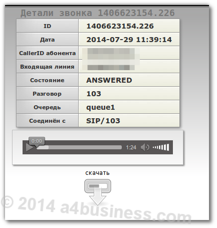 Call detail record  page - to listen or download recording.